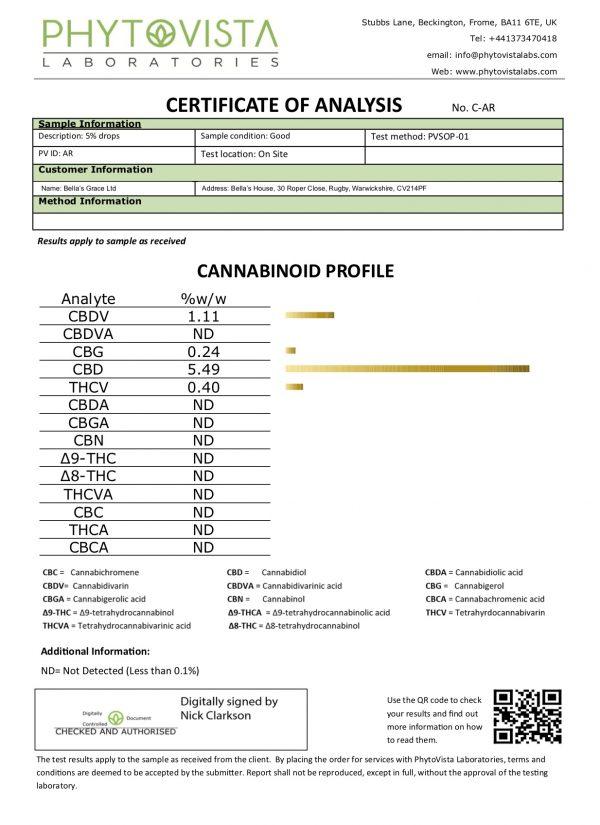 Premium CBD Drops 2